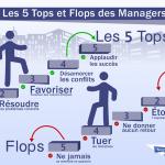 Management : les tops et les flops des managers