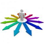 Les moyens de la communication interne