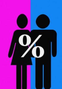 égalité homme femme entreprise