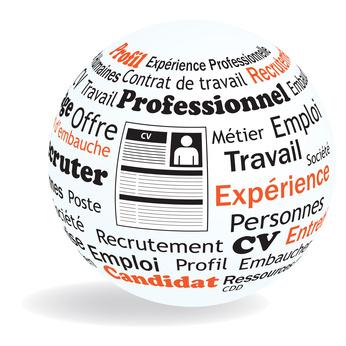 veille RH professionnelle recrutement