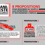 Infographie : 8 propositions pour redynamiser l'emploi