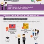 [Brève] Infographie : recrutement et réseaux sociaux