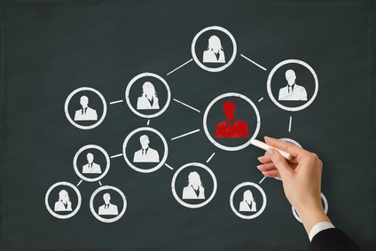réseaux sociaux d'entreprise B2B