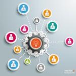 Réseaux sociaux d'entreprise: avantages et inconvénients