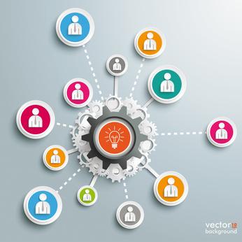 Communication Interne Ses 15 Objectifs Revolution Rh