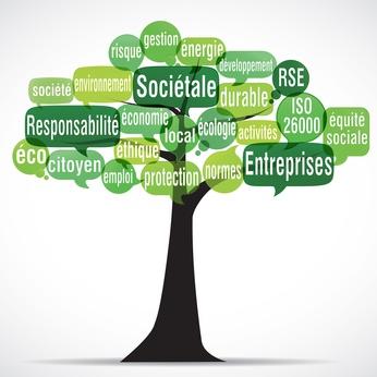 Intégrer la RSE dans votre marque employeur