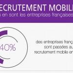 Infographie et M-recrutement : où en sont les entreprises françaises ?