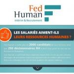 Infographie : que pensent les salariés des RH ?