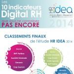 Infographie : 10 indicateurs de bonnes pratiques digital RH