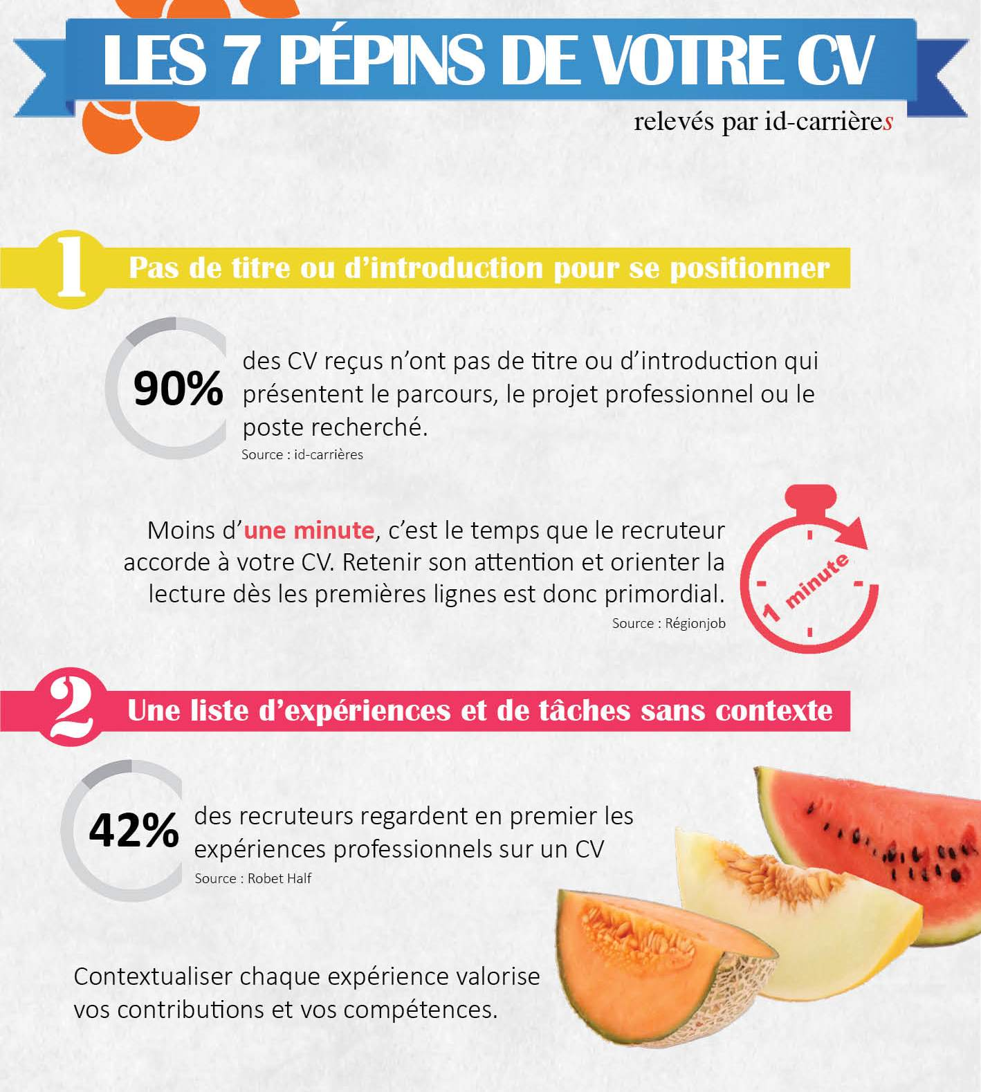 infographie   y u0026 39 a