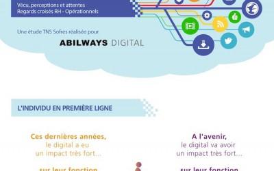 Infographie : RH et transformation digitale en entreprise